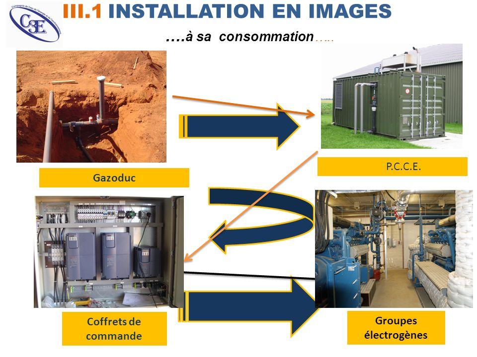 III.1 INSTALLATION EN IMAGES …. à sa consommation….. Gazoduc Coffrets de commande Groupes électrogènes P.C.C.E.