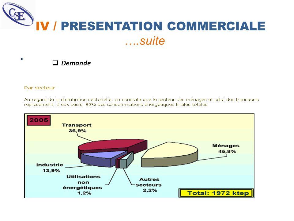 IV / PRESENTATION COMMERCIALE ….suite Demande