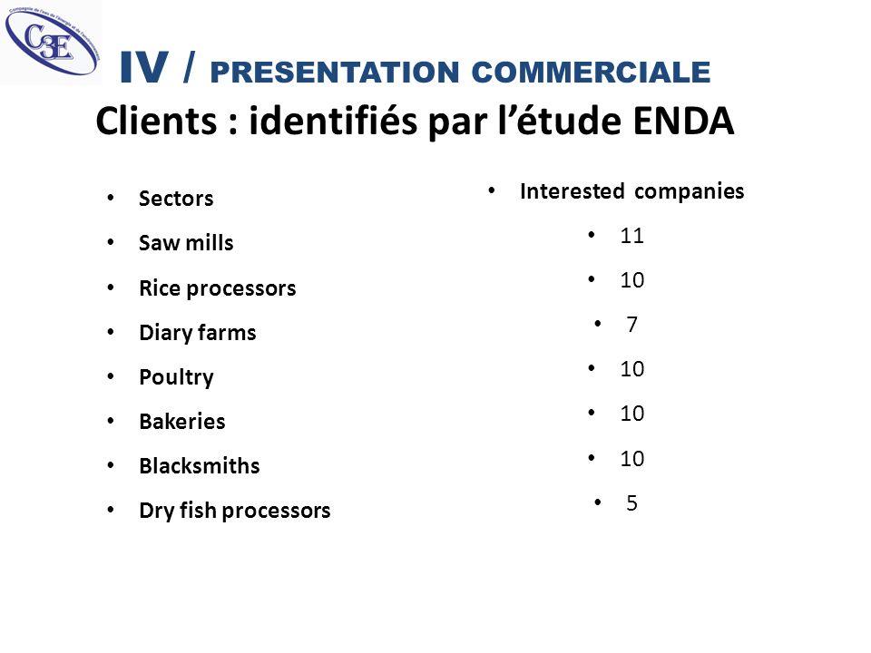 IV / PRESENTATION COMMERCIALE Clients : identifiés par létude ENDA Sectors Interested companies Saw mills 11 Rice processors 10 Diary farms 7 Poultry