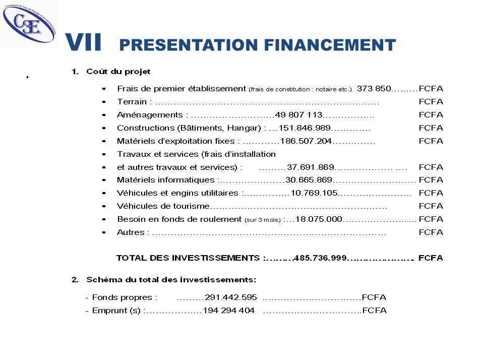 VII PRESENTATION FINANCEMENT.