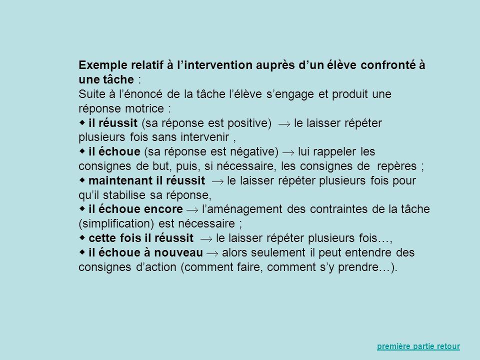 Exemple relatif à lintervention auprès dun élève confronté à une tâche : Suite à lénoncé de la tâche lélève sengage et produit une réponse motrice : i