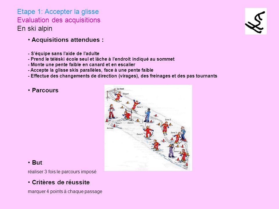 Etape 1: Accepter la glisse Evaluation des acquisitions En ski alpin Acquisitions attendues : - Séquipe sans laide de ladulte - Prend le téléski école