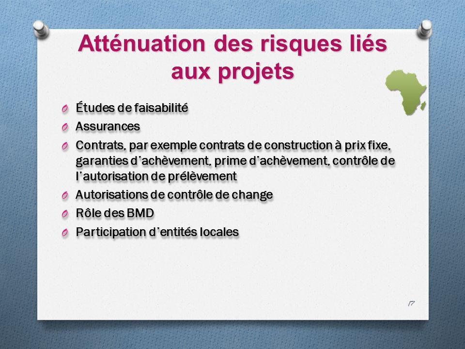 Atténuation des risques liés aux projets O Études de faisabilité O Assurances O Contrats, par exemple contrats de construction à prix fixe, garanties