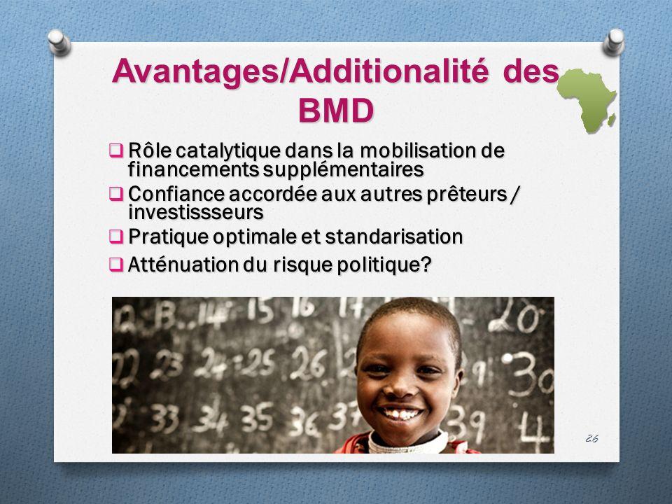 Avantages/Additionalité des BMD Rôle catalytique dans la mobilisation de financements supplémentaires Rôle catalytique dans la mobilisation de finance