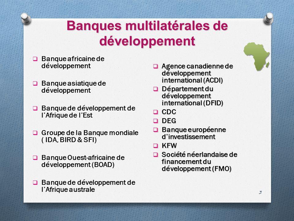 Banques multilatérales de développement 3 Banque africaine de développement Banque asiatique de développement Banque de développement de lAfrique de l