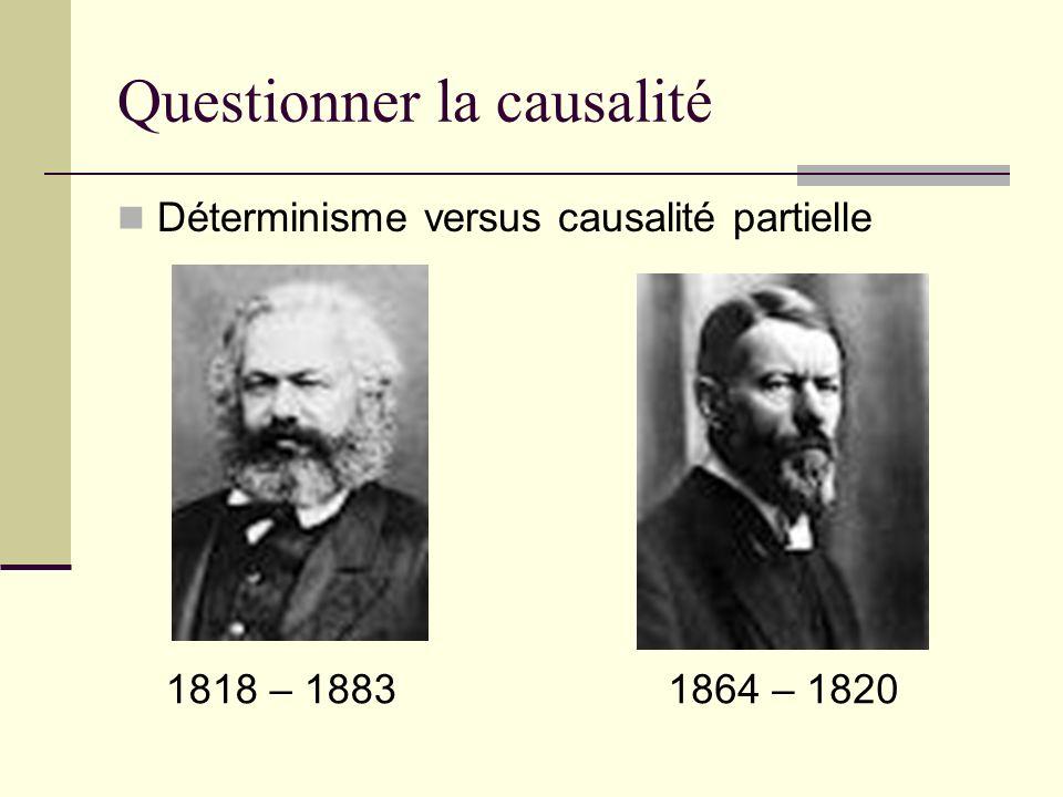 Questionner la causalité Déterminisme versus causalité partielle 1818 – 18831864 – 1820