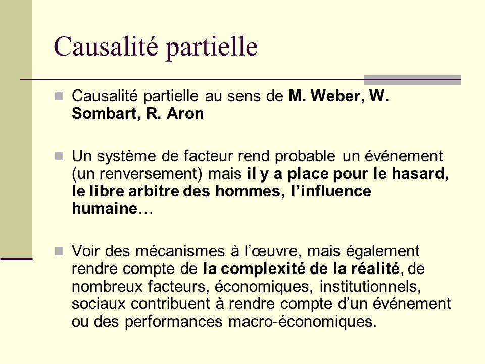 Causalité partielle Causalité partielle au sens de M. Weber, W. Sombart, R. Aron Un système de facteur rend probable un événement (un renversement) ma