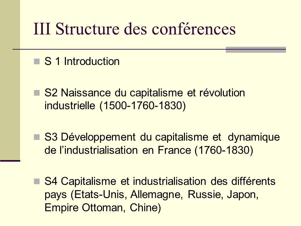 III Structure des conférences S 1 Introduction S2 Naissance du capitalisme et révolution industrielle (1500-1760-1830) S3 Développement du capitalisme