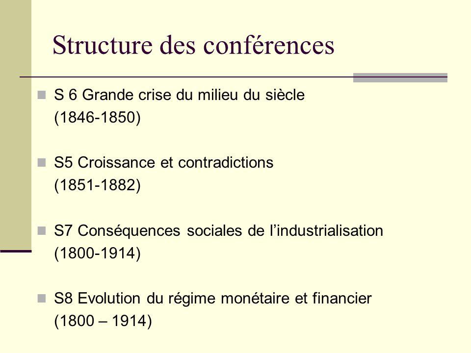 Structure des conférences S 6 Grande crise du milieu du siècle (1846-1850) S5 Croissance et contradictions (1851-1882) S7 Conséquences sociales de lindustrialisation (1800-1914) S8 Evolution du régime monétaire et financier (1800 – 1914)