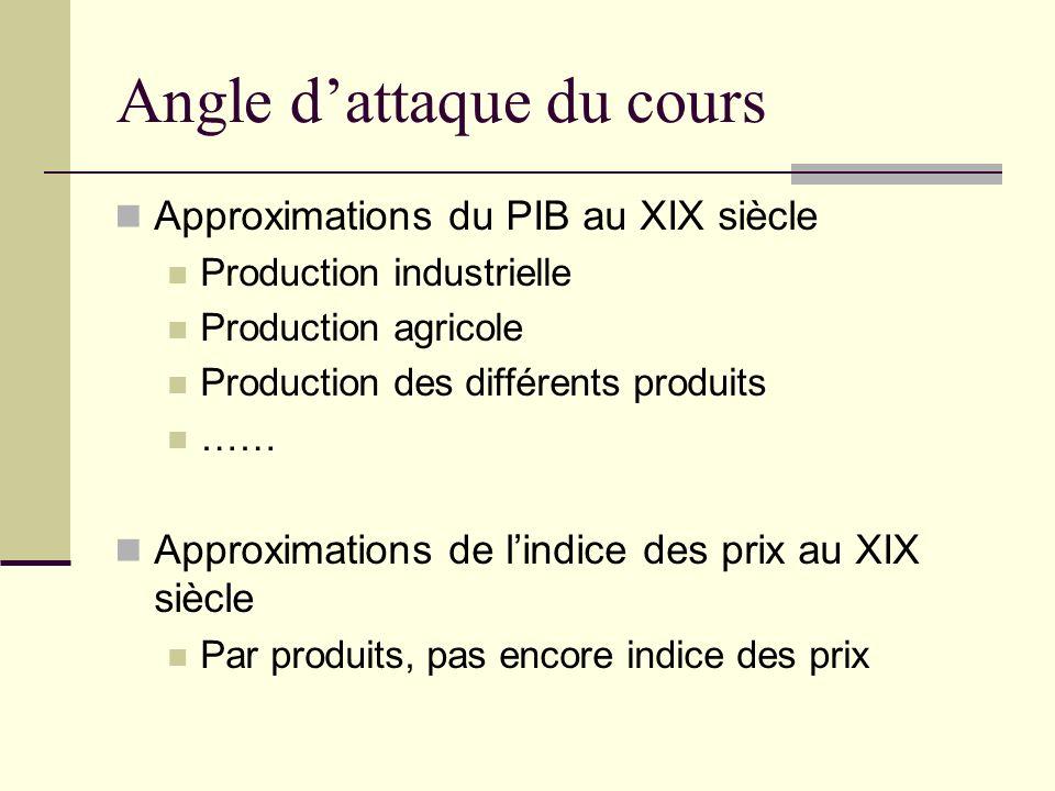 Angle dattaque du cours Approximations du PIB au XIX siècle Production industrielle Production agricole Production des différents produits …… Approxim