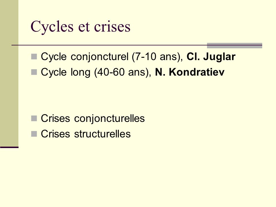 Cycle conjoncturel (7-10 ans), Cl.Juglar Cycle long (40-60 ans), N.
