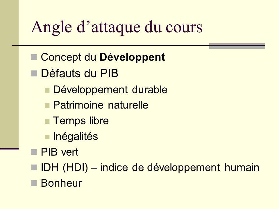 Angle dattaque du cours Concept du Développent Défauts du PIB Développement durable Patrimoine naturelle Temps libre Inégalités PIB vert IDH (HDI) – indice de développement humain Bonheur