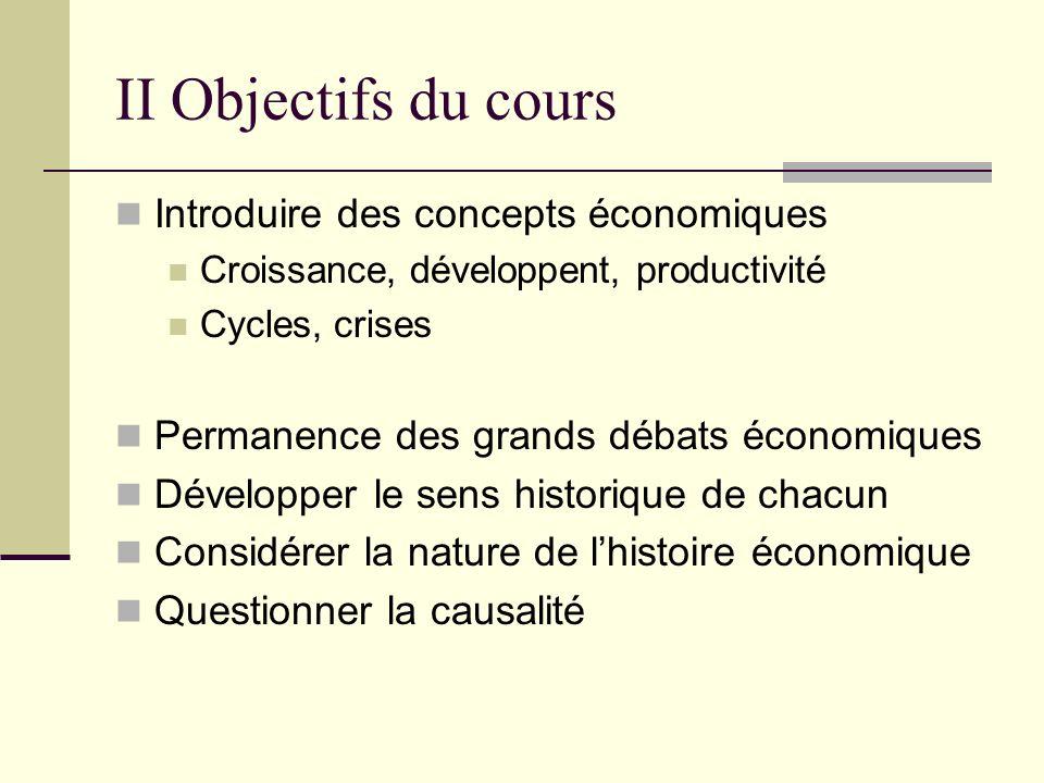 II Objectifs du cours Introduire des concepts économiques Croissance, développent, productivité Cycles, crises Permanence des grands débats économique