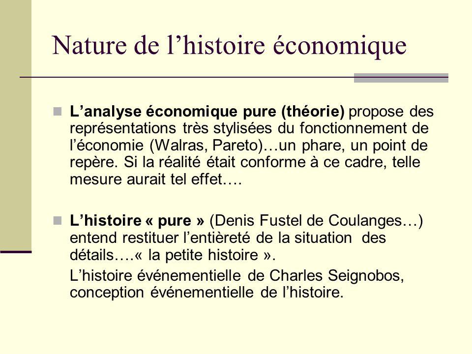 Nature de lhistoire économique Lanalyse économique pure (théorie) propose des représentations très stylisées du fonctionnement de léconomie (Walras, P
