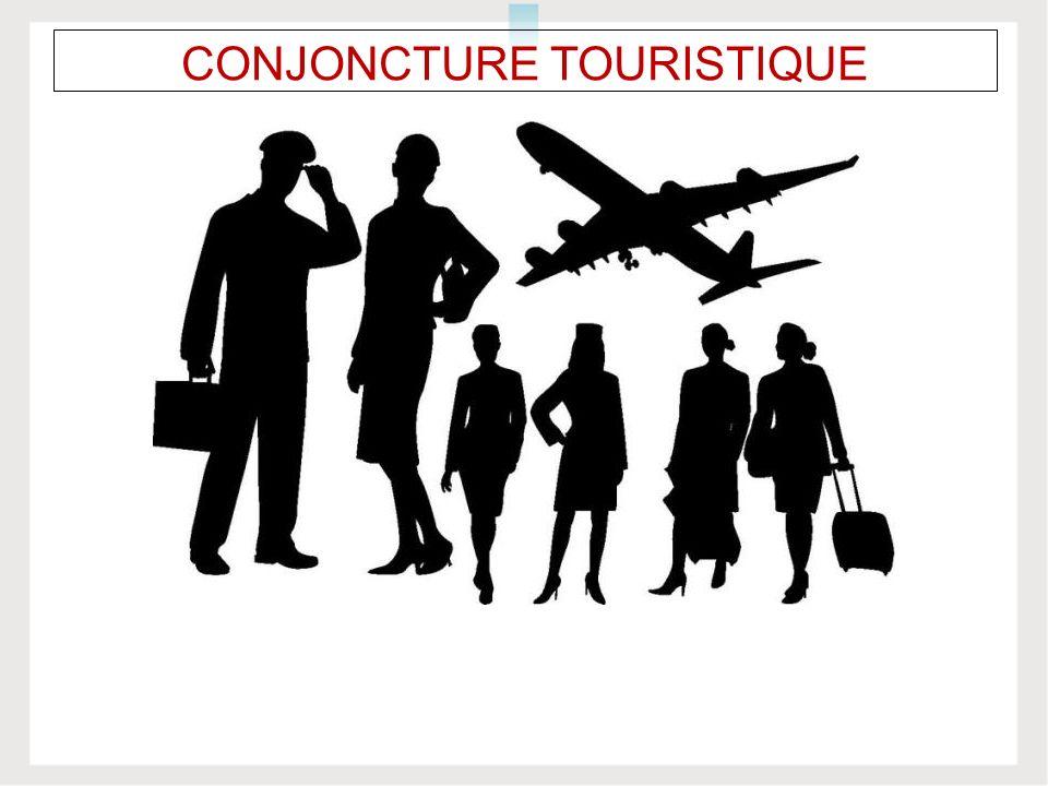 CONJONCTURE TOURISTIQUE
