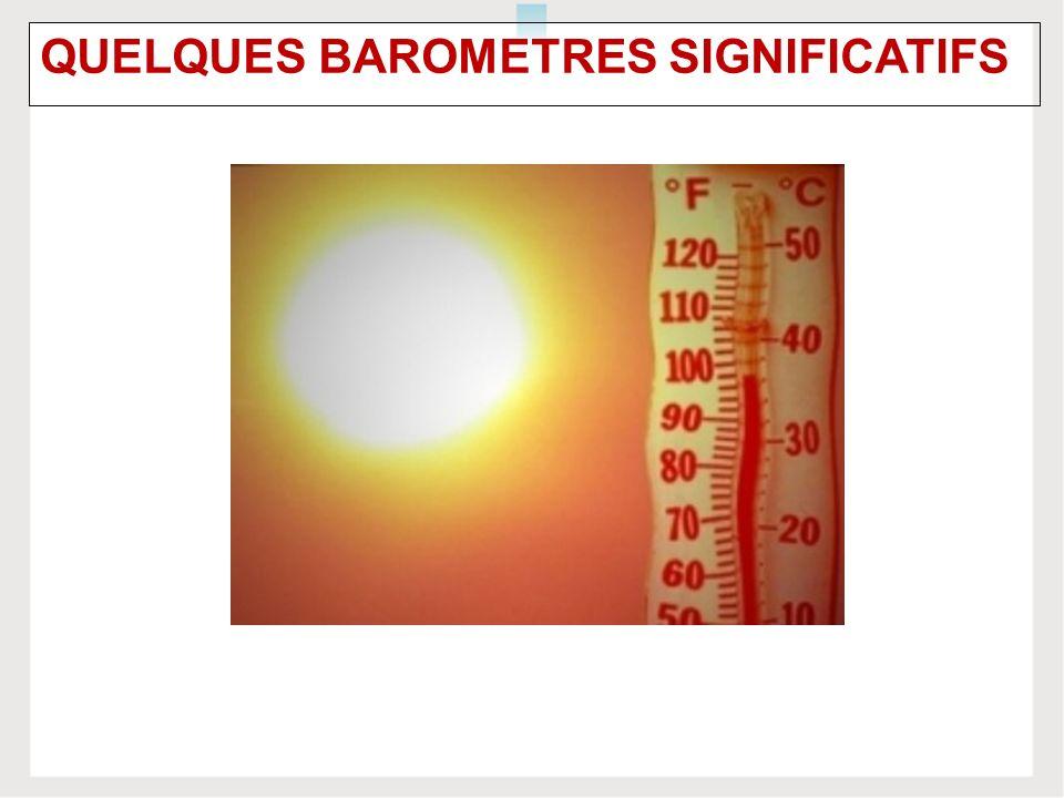 QUELQUES BAROMETRES SIGNIFICATIFS