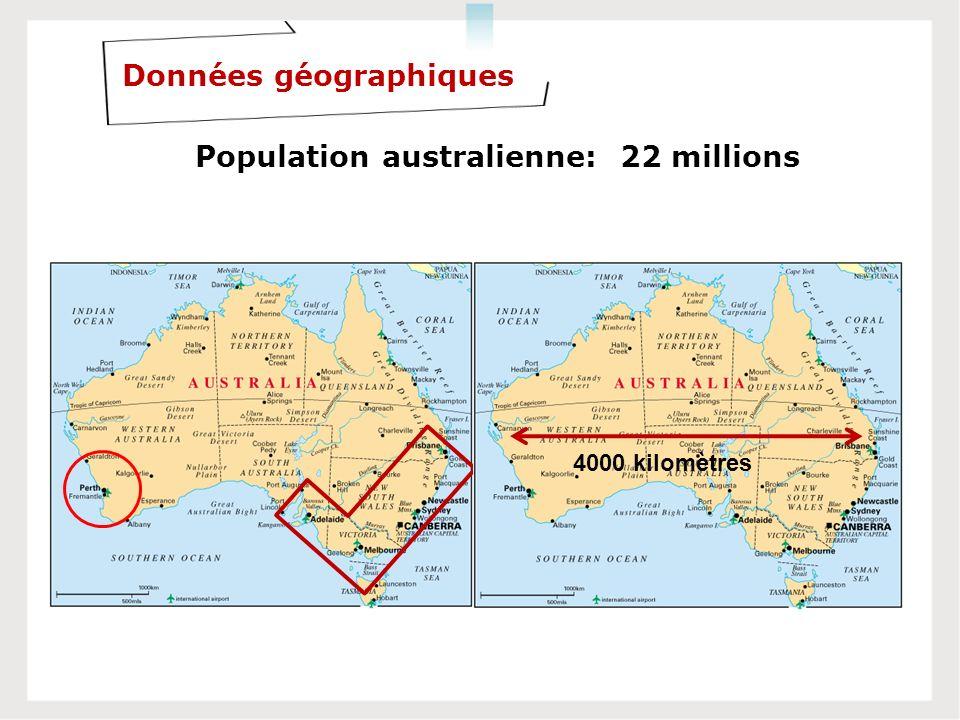 Données géographiques 4000 kilomètres Population australienne: 22 millions