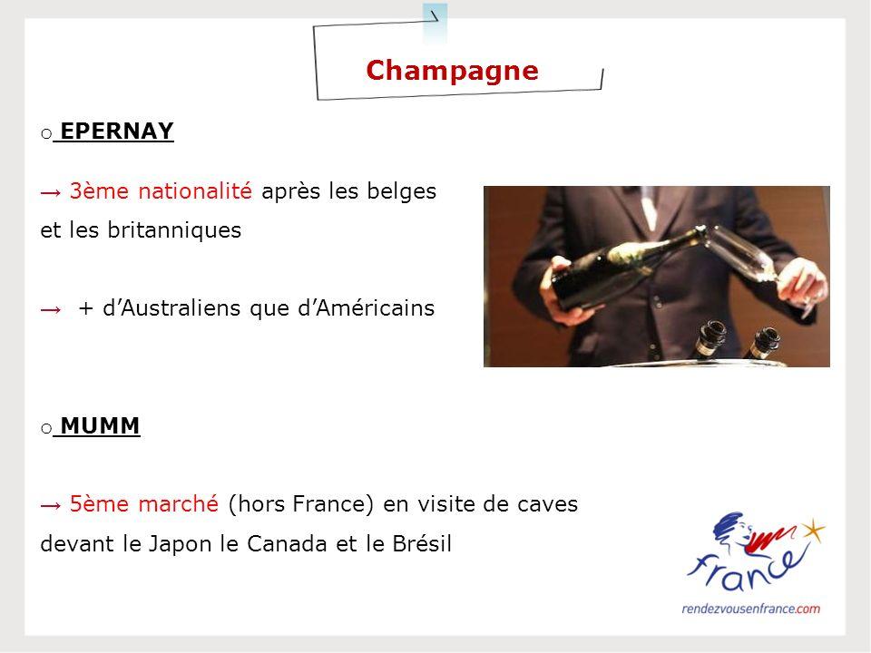 Champagne o EPERNAY 3ème nationalité après les belges et les britanniques + dAustraliens que dAméricains o MUMM 5ème marché (hors France) en visite de caves devant le Japon le Canada et le Brésil