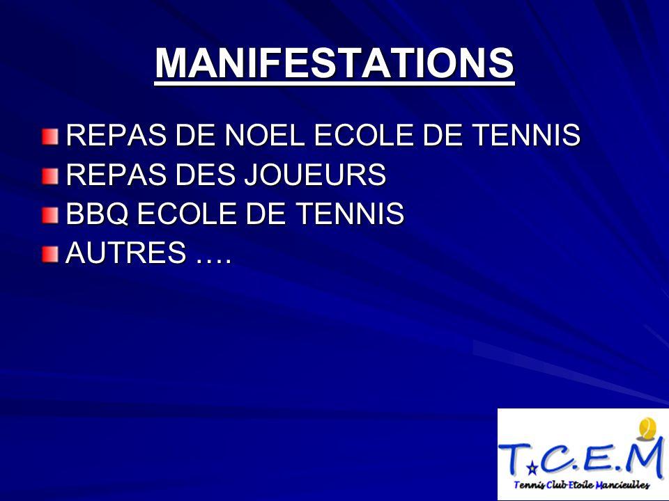 MANIFESTATIONS REPAS DE NOEL ECOLE DE TENNIS REPAS DES JOUEURS BBQ ECOLE DE TENNIS AUTRES ….