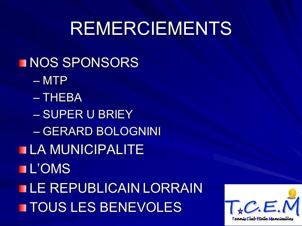REMERCIEMENTS NOS SPONSORS –MTP –THEBA –SUPER U BRIEY –GERARD BOLOGNINI LA MUNICIPALITE LOMS LE REPUBLICAIN LORRAIN TOUS LES BENEVOLES