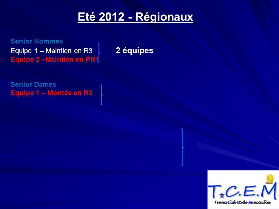 Eté 2012 - Régionaux Senior Hommes Equipe 1 – Maintien en R3 2 équipes Equipe 2 –Maintien en PR1 Senior Dames Equipe 1 – Montée en R3