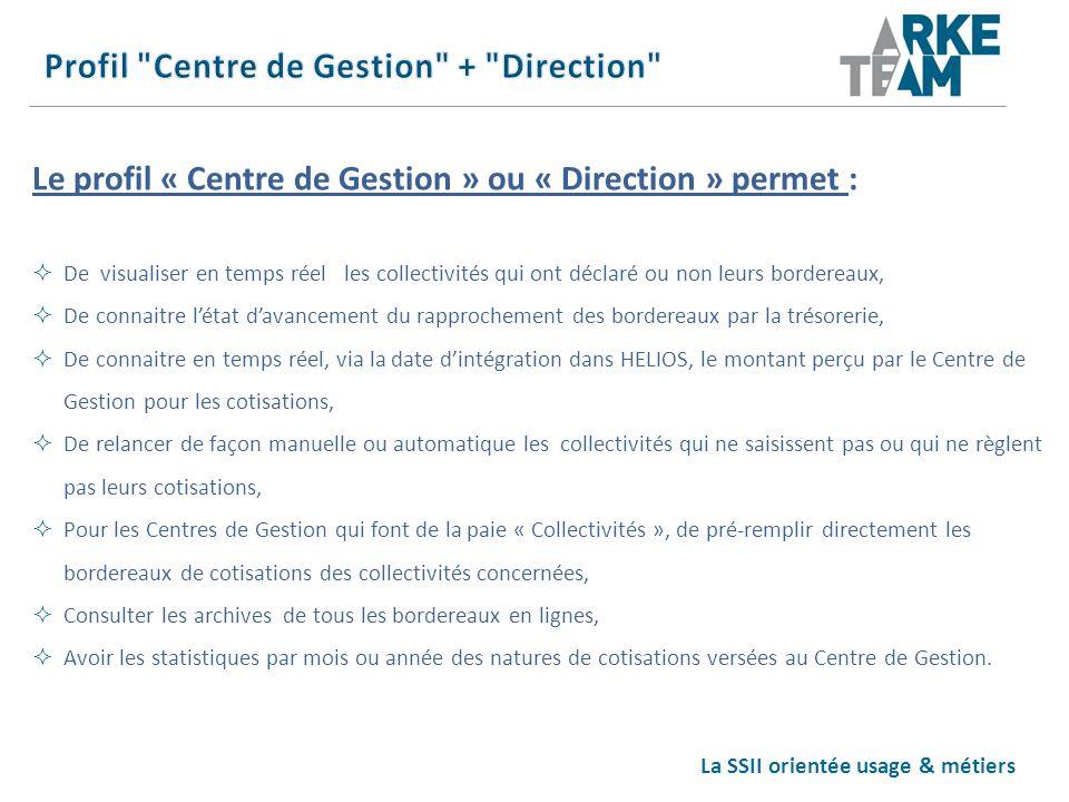 La SSII orientée usage & métiers Le profil « Centre de Gestion » ou « Direction » permet : De visualiser en temps réel les collectivités qui ont décla