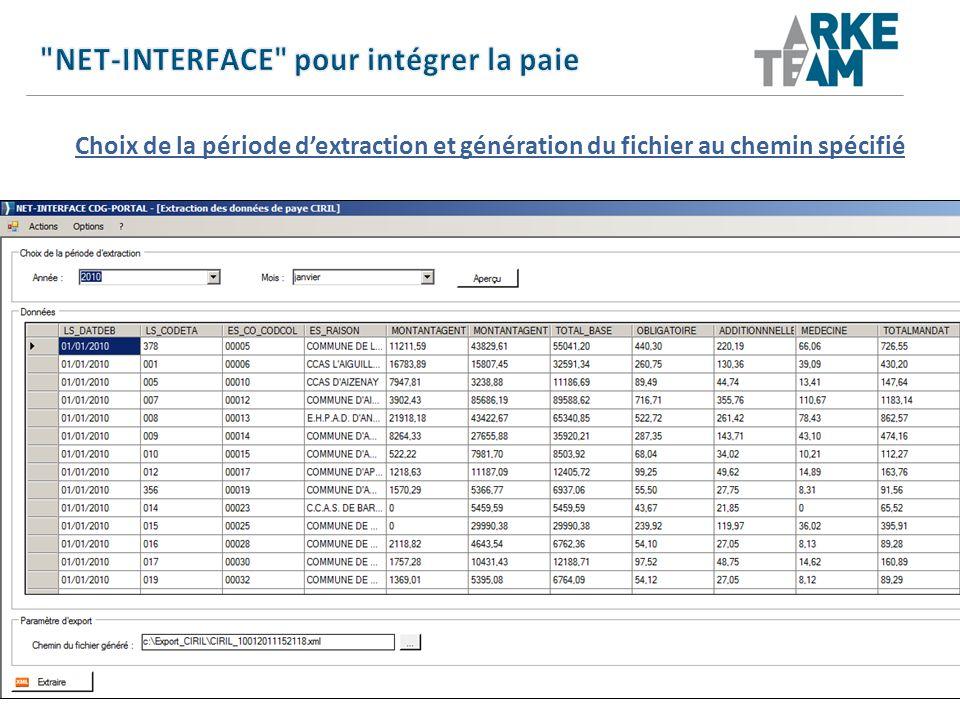 La SSII orientée usage & métiers Choix de la période dextraction et génération du fichier au chemin spécifié