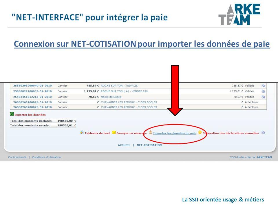 La SSII orientée usage & métiers Connexion sur NET-COTISATION pour importer les données de paie