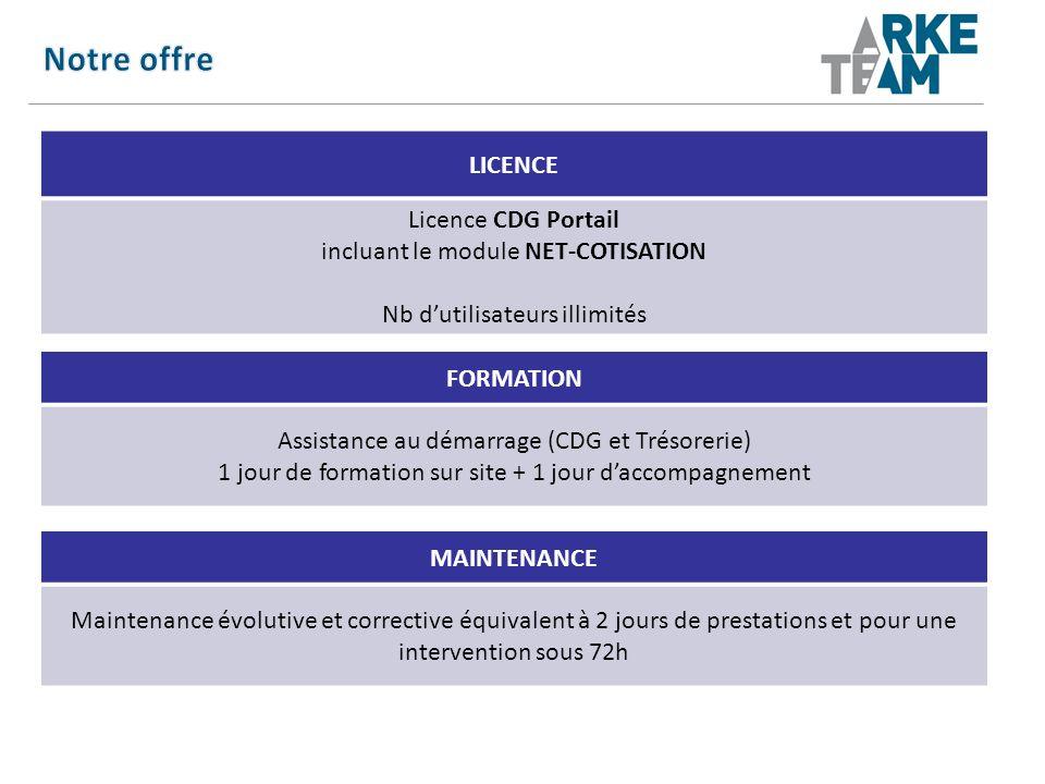 LICENCE Licence CDG Portail incluant le module NET-COTISATION Nb dutilisateurs illimités FORMATION Assistance au démarrage (CDG et Trésorerie) 1 jour