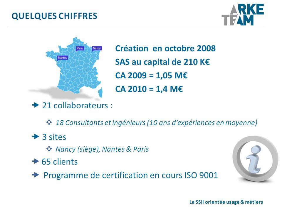 La SSII orientée usage & métiers 21 collaborateurs : 18 Consultants et ingénieurs (10 ans dexpériences en moyenne) 3 sites Nancy (siège), Nantes & Par