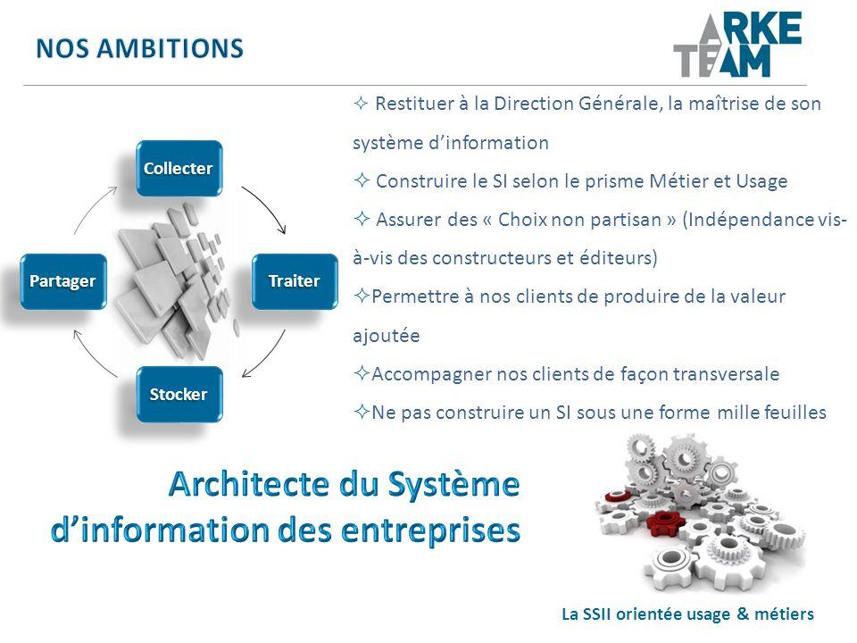 La SSII orientée usage & métiers Restituer à la Direction Générale, la maîtrise de son système dinformation Construire le SI selon le prisme Métier et