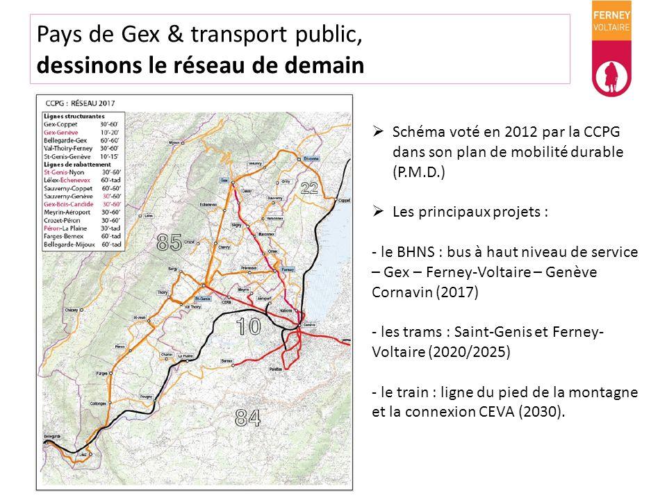 Pays de Gex & transport public, dessinons le réseau de demain Schéma voté en 2012 par la CCPG dans son plan de mobilité durable (P.M.D.) Les principau