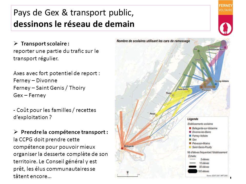 Pays de Gex & transport public, dessinons le réseau de demain Transport scolaire : reporter une partie du trafic sur le transport régulier. Axes avec