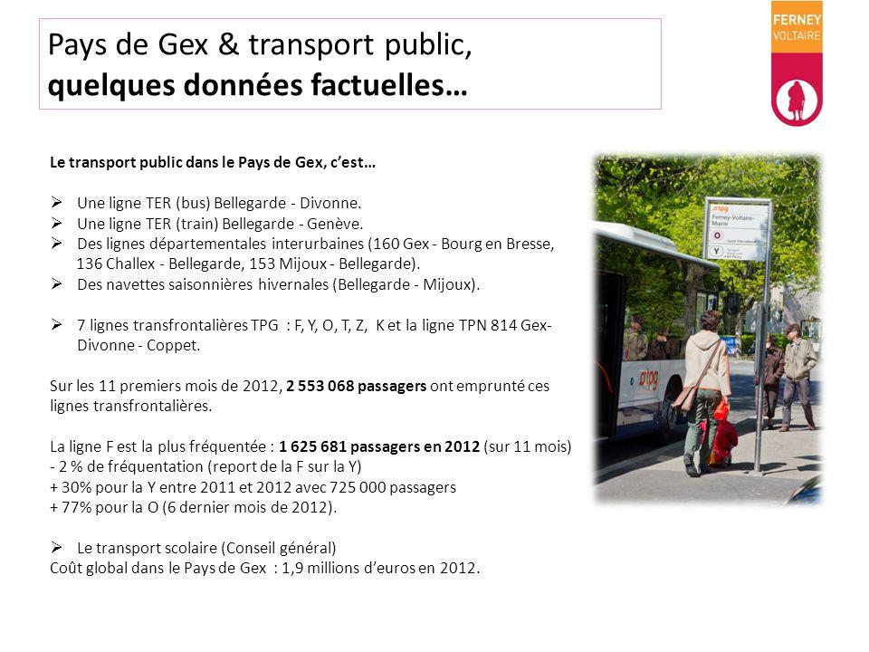 Pays de Gex & transport public, quelques données factuelles… Le transport public dans le Pays de Gex, cest… Une ligne TER (bus) Bellegarde - Divonne.