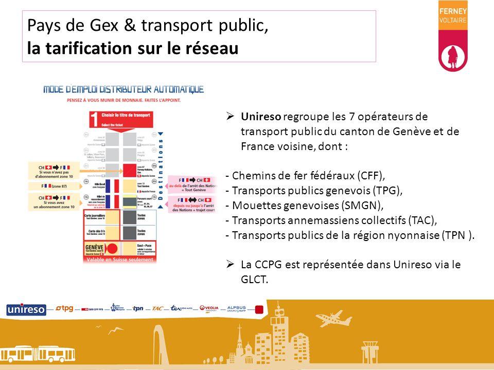 Pays de Gex & transport public, la tarification sur le réseau Unireso regroupe les 7 opérateurs de transport public du canton de Genève et de France v