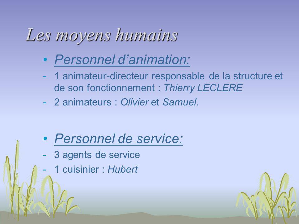 Les moyens humains Personnel danimation: -1 animateur-directeur responsable de la structure et de son fonctionnement : Thierry LECLERE -2 animateurs :
