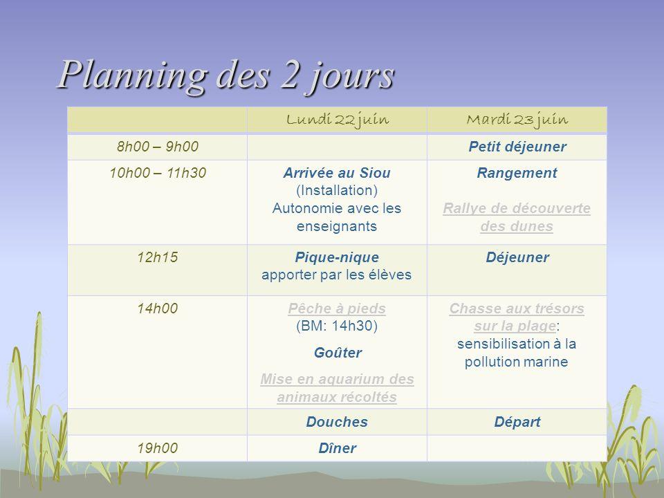 Planning des 2 jours Lundi 22 juinMardi 23 juin 8h00 – 9h00Petit déjeuner 10h00 – 11h30Arrivée au Siou (Installation) Autonomie avec les enseignants R
