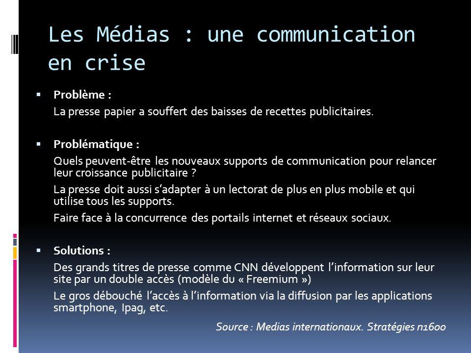 Les Médias : une communication en crise Problème : La presse papier a souffert des baisses de recettes publicitaires. Problématique : Quels peuvent-êt