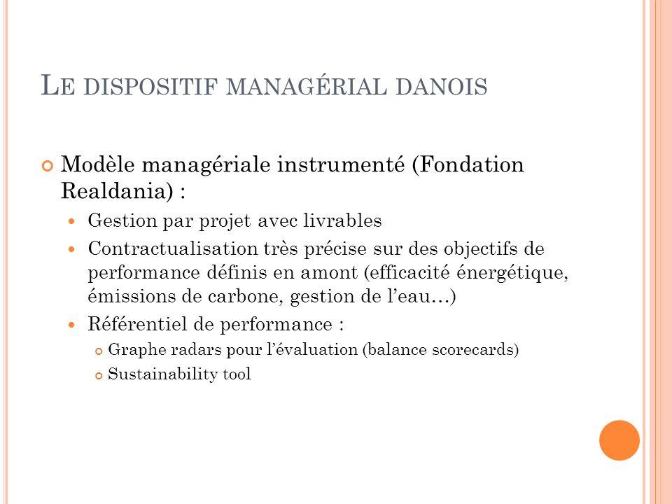 L E DISPOSITIF MANAGÉRIAL DANOIS Modèle managériale instrumenté (Fondation Realdania) : Gestion par projet avec livrables Contractualisation très précise sur des objectifs de performance définis en amont (efficacité énergétique, émissions de carbone, gestion de leau…) Référentiel de performance : Graphe radars pour lévaluation (balance scorecards) Sustainability tool
