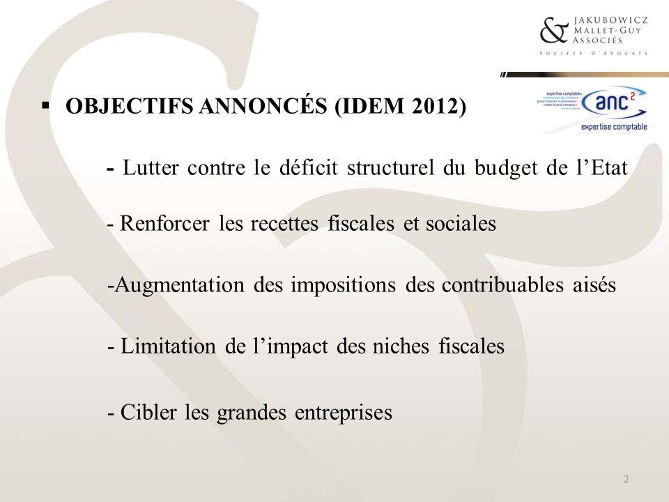 OBJECTIFS ANNONCÉS (IDEM 2012) - Lutter contre le déficit structurel du budget de lEtat - Renforcer les recettes fiscales et sociales -Augmentation de