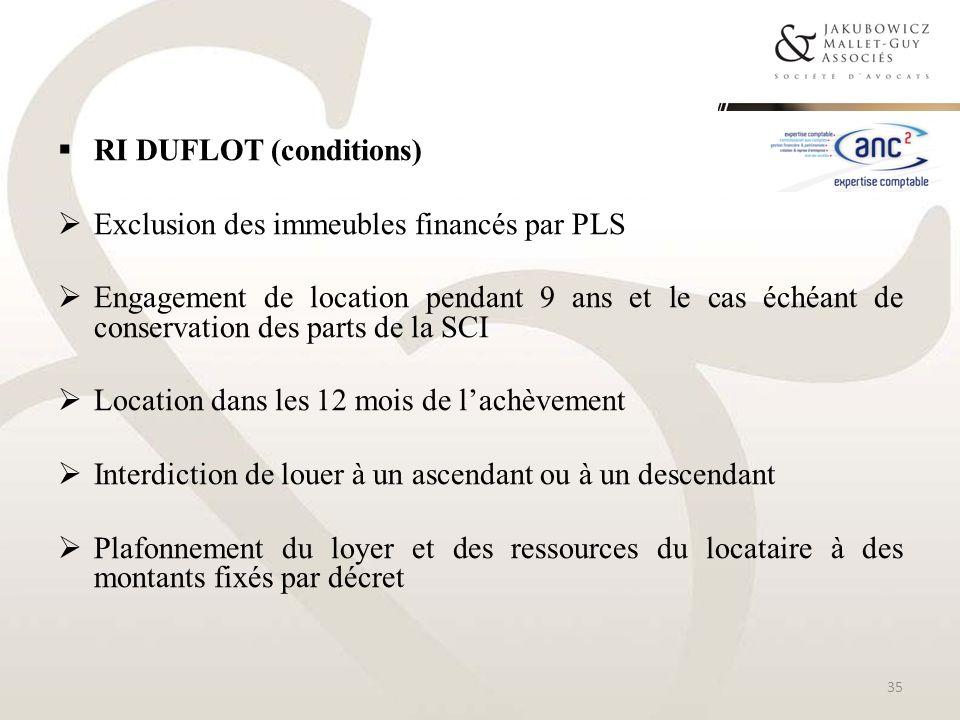 RI DUFLOT (conditions) Exclusion des immeubles financés par PLS Engagement de location pendant 9 ans et le cas échéant de conservation des parts de la