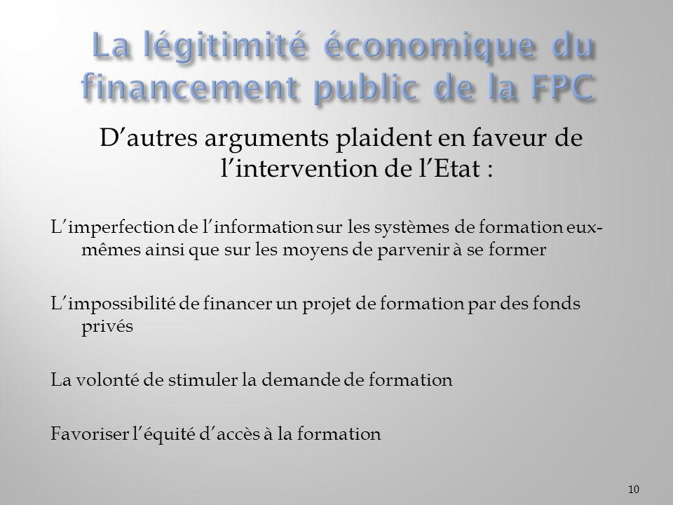 Dautres arguments plaident en faveur de lintervention de lEtat : Limperfection de linformation sur les systèmes de formation eux- mêmes ainsi que sur