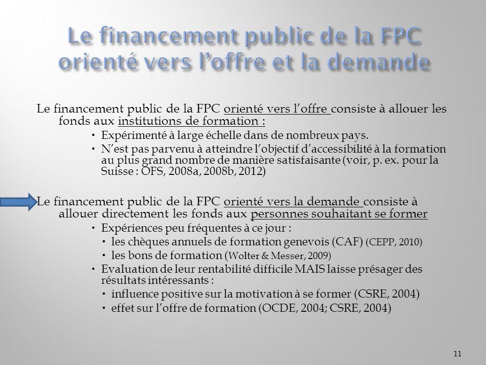 Le financement public de la FPC orienté vers loffre consiste à allouer les fonds aux institutions de formation : Expérimenté à large échelle dans de nombreux pays.