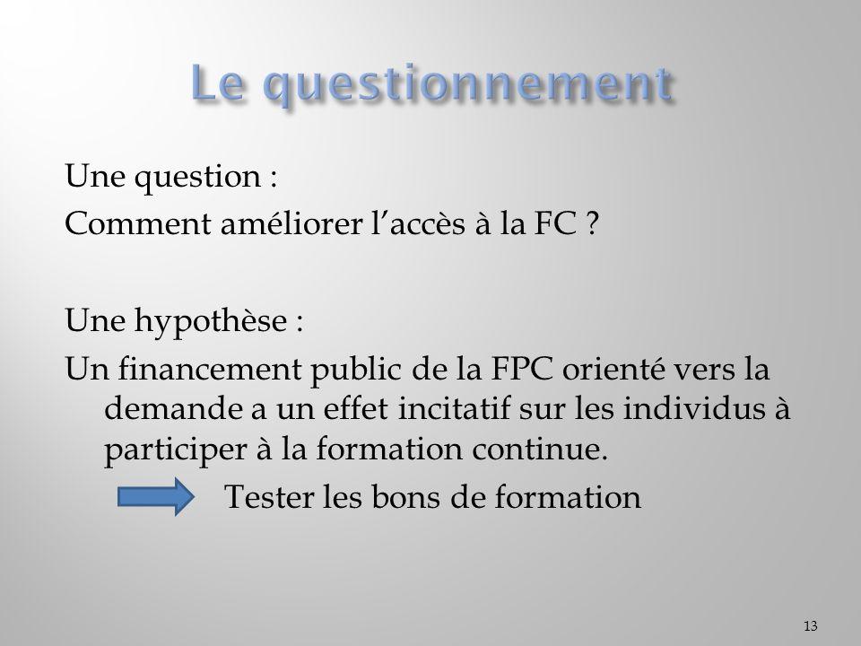 Une question : Comment améliorer laccès à la FC ? Une hypothèse : Un financement public de la FPC orienté vers la demande a un effet incitatif sur les