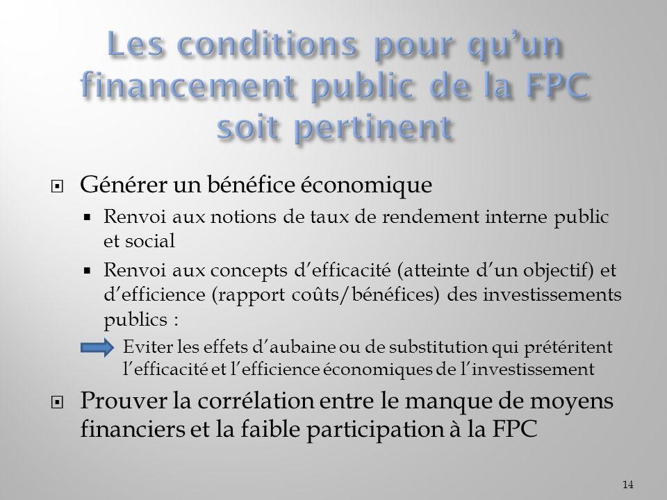 Générer un bénéfice économique Renvoi aux notions de taux de rendement interne public et social Renvoi aux concepts defficacité (atteinte dun objectif