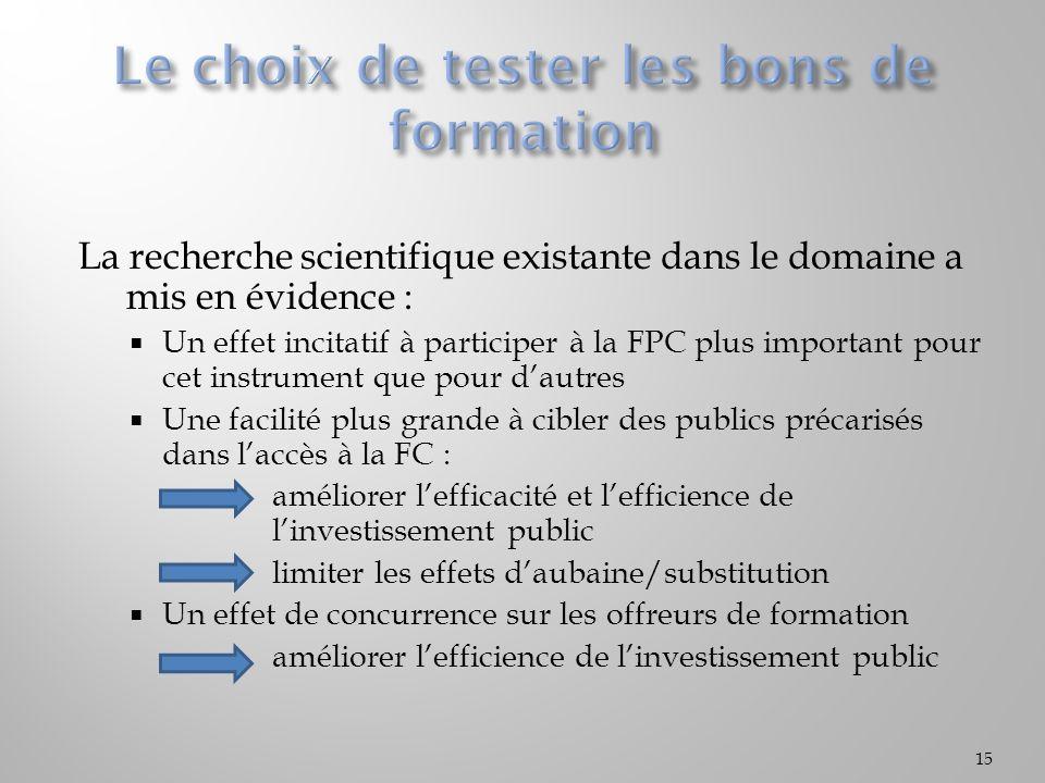 La recherche scientifique existante dans le domaine a mis en évidence : Un effet incitatif à participer à la FPC plus important pour cet instrument qu