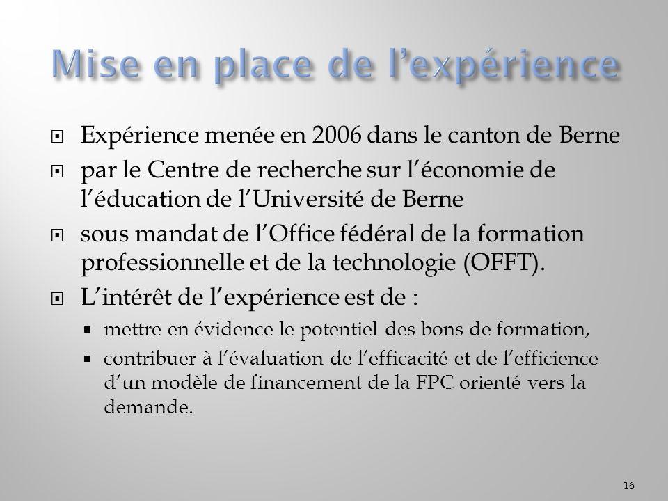 Expérience menée en 2006 dans le canton de Berne par le Centre de recherche sur léconomie de léducation de lUniversité de Berne sous mandat de lOffice fédéral de la formation professionnelle et de la technologie (OFFT).