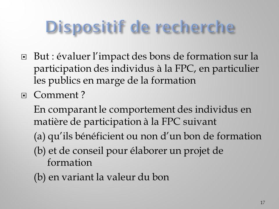But : évaluer limpact des bons de formation sur la participation des individus à la FPC, en particulier les publics en marge de la formation Comment ?