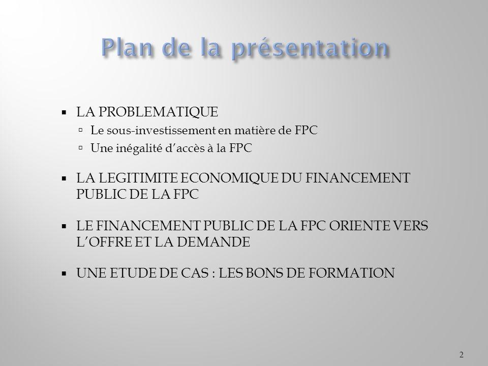 LA PROBLEMATIQUE Le sous-investissement en matière de FPC Une inégalité daccès à la FPC LA LEGITIMITE ECONOMIQUE DU FINANCEMENT PUBLIC DE LA FPC LE FINANCEMENT PUBLIC DE LA FPC ORIENTE VERS LOFFRE ET LA DEMANDE UNE ETUDE DE CAS : LES BONS DE FORMATION 2