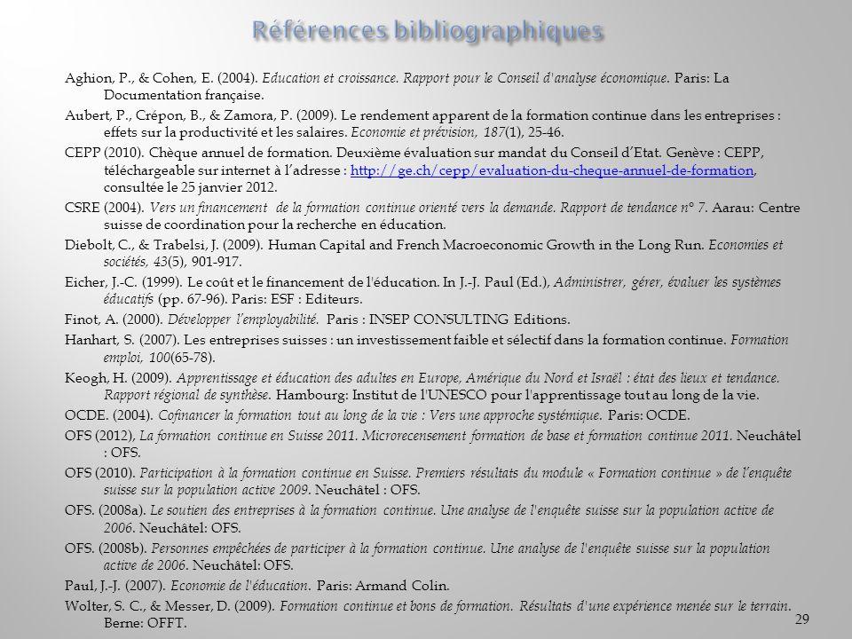 Aghion, P., & Cohen, E. (2004). Education et croissance. Rapport pour le Conseil d'analyse économique. Paris: La Documentation française. Aubert, P.,
